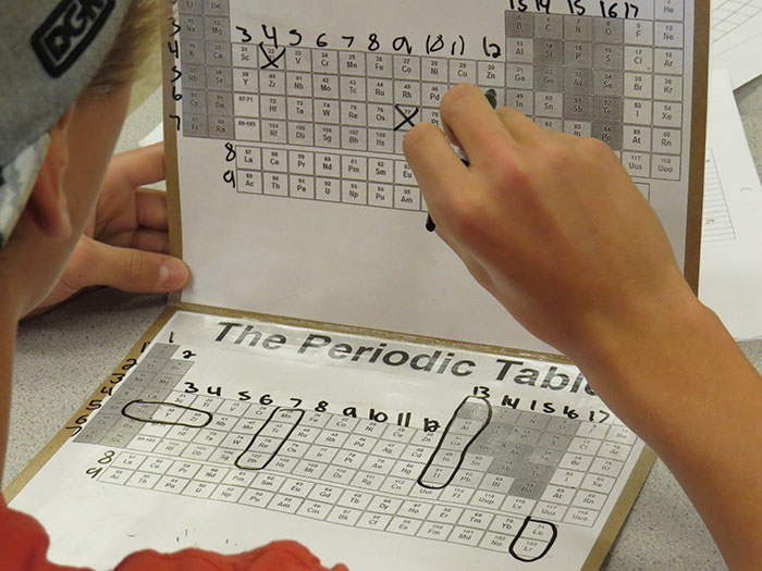 Esta madre recrea el juego batalla naval con la tabla peridica para batalla naval tabla periodica quimica karyn tripp 1 urtaz Choice Image