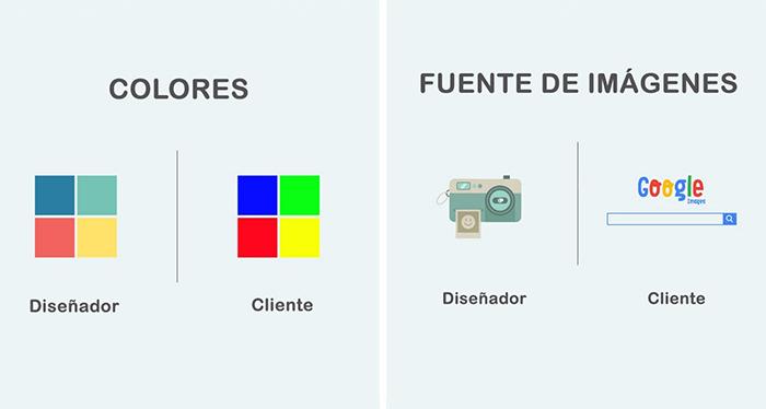 11 Diferencias entre diseñadores y clientes que explican por qué nunca se entenderán