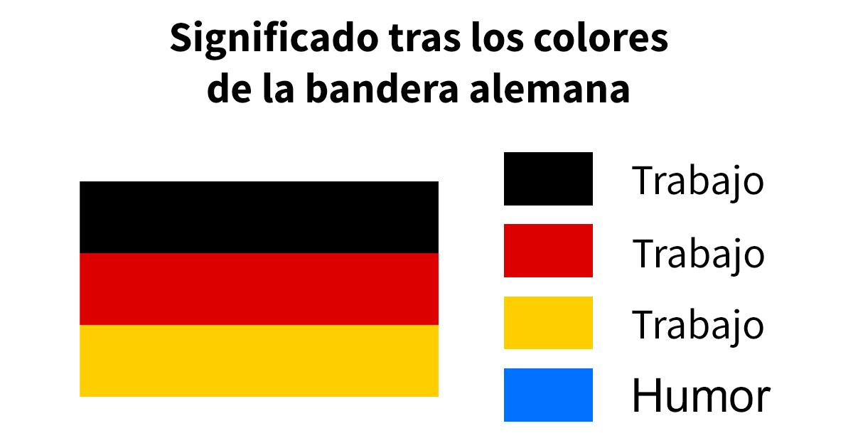 Explicaciones terribles sobre el verdadero significado de las banderas nacionales