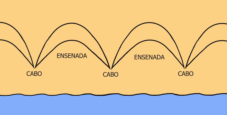 cuspides-playa-formaciones-arena-olas-(3)