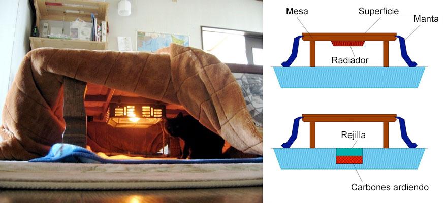 kotatsu-mesa-cama-japonesa-calefaccion (8)