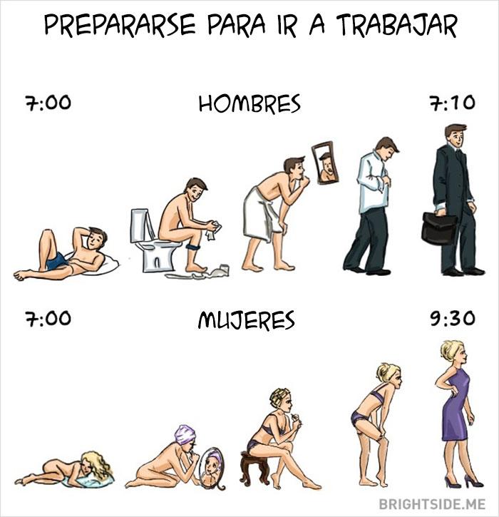Mujeres Vs Hombres 14 Diferencias Entre Ambos Géneros Ilustradas