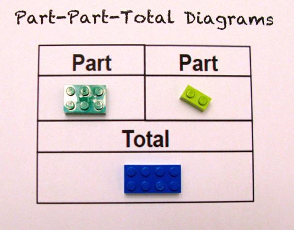 profesora-lego-educacion-matematicas-alycia-zimmerman (6)