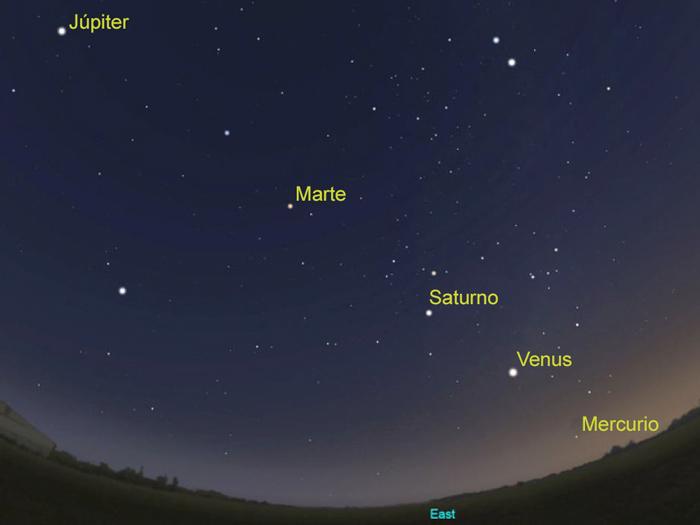 5-planetas-alineados-1