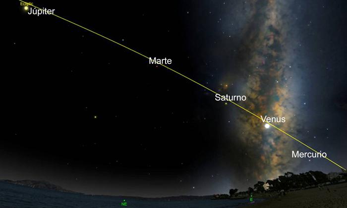 5-planetas-alineados-2