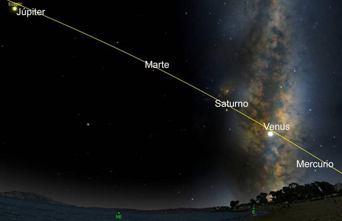 Hoy, 5 planetas se alinean por primera vez en una década