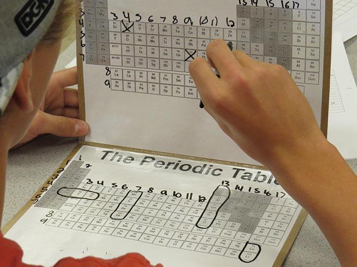 Esta madre recrea el juego batalla naval con la tabla peridica para batalla naval tabla periodica quimica karyn tripp 1 urtaz Image collections