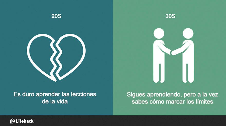 ilustraciones-diferencias-30-vs-20-anos-lifehack-5
