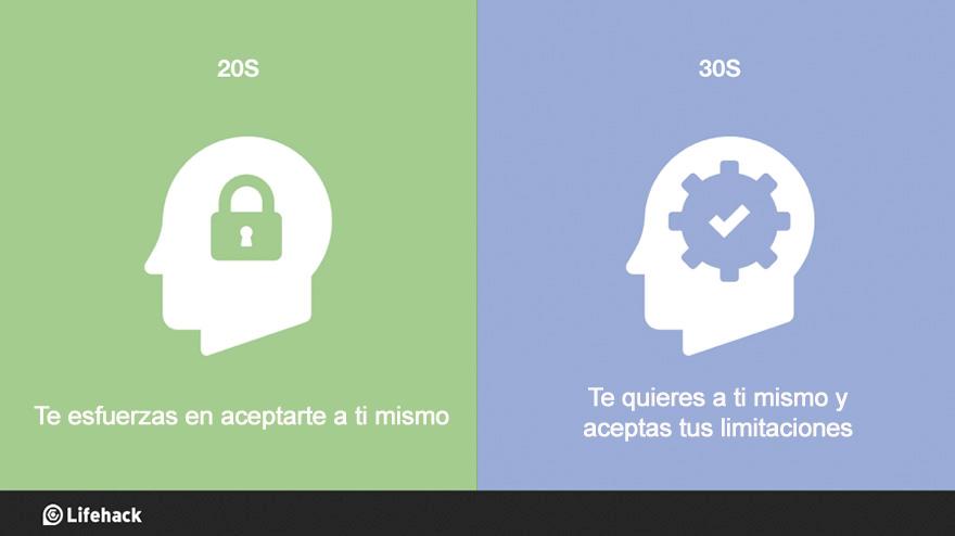 ilustraciones-diferencias-30-vs-20-anos-lifehack-6