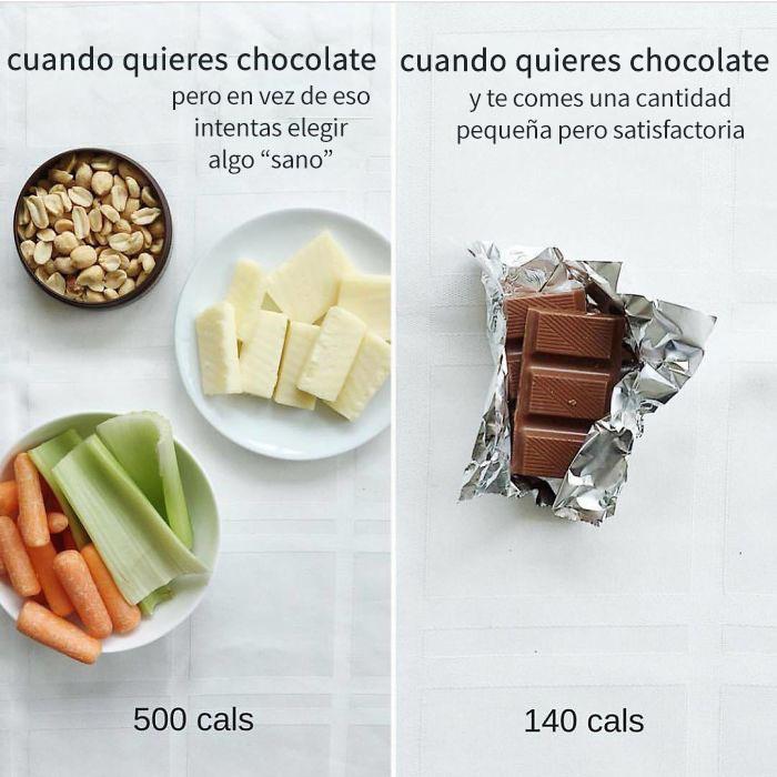 Cualquier Excusa Para Comer Más Chocolate
