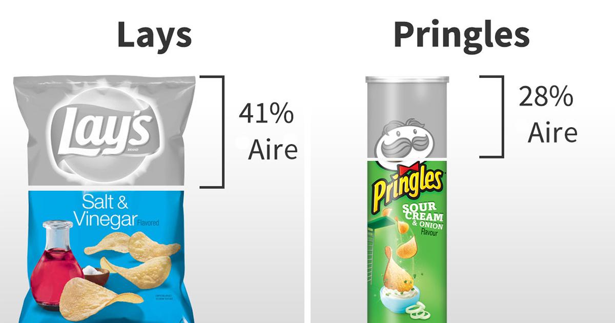 """Tras ver cuanto """"aire"""" tienen las distintas bolsas de patatas fritas, seguramente nunca vuelvas a comprar ciertas marcas"""