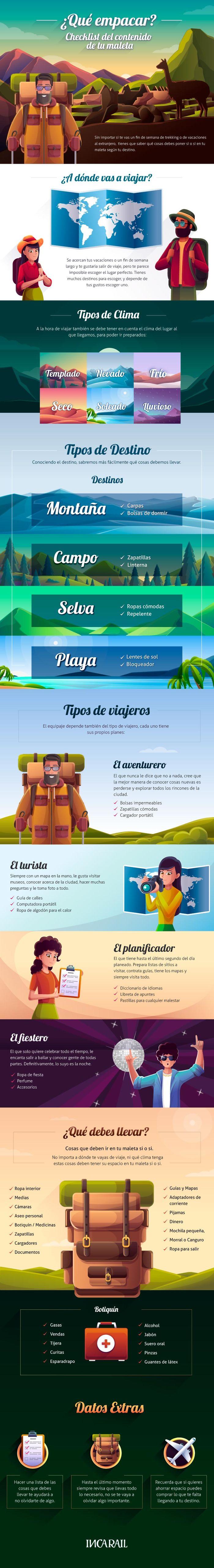 El Checklist Definitivo Para Empacar Para Tus Viajes