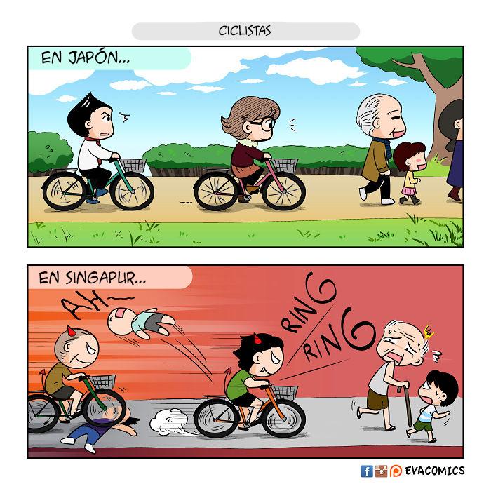 Ciclistas Considerados
