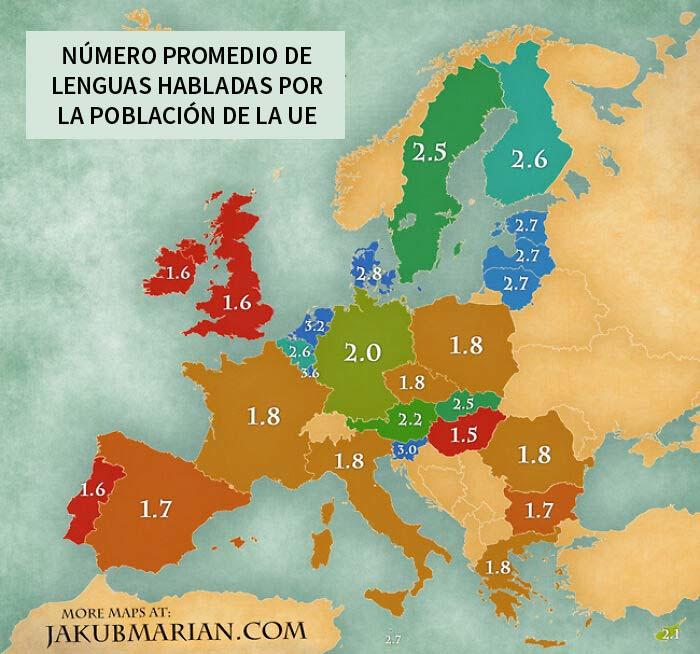 Número promedio de lenguas habladas por la población de la UE